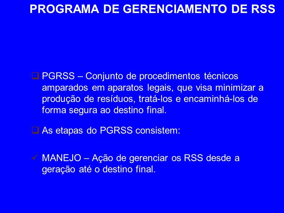 PROGRAMA DE GERENCIAMENTO DE RSS PGRSS – Conjunto de procedimentos técnicos amparados em aparatos legais, que visa minimizar a produção de resíduos, tratá-los e encaminhá-los de forma segura ao destino final.