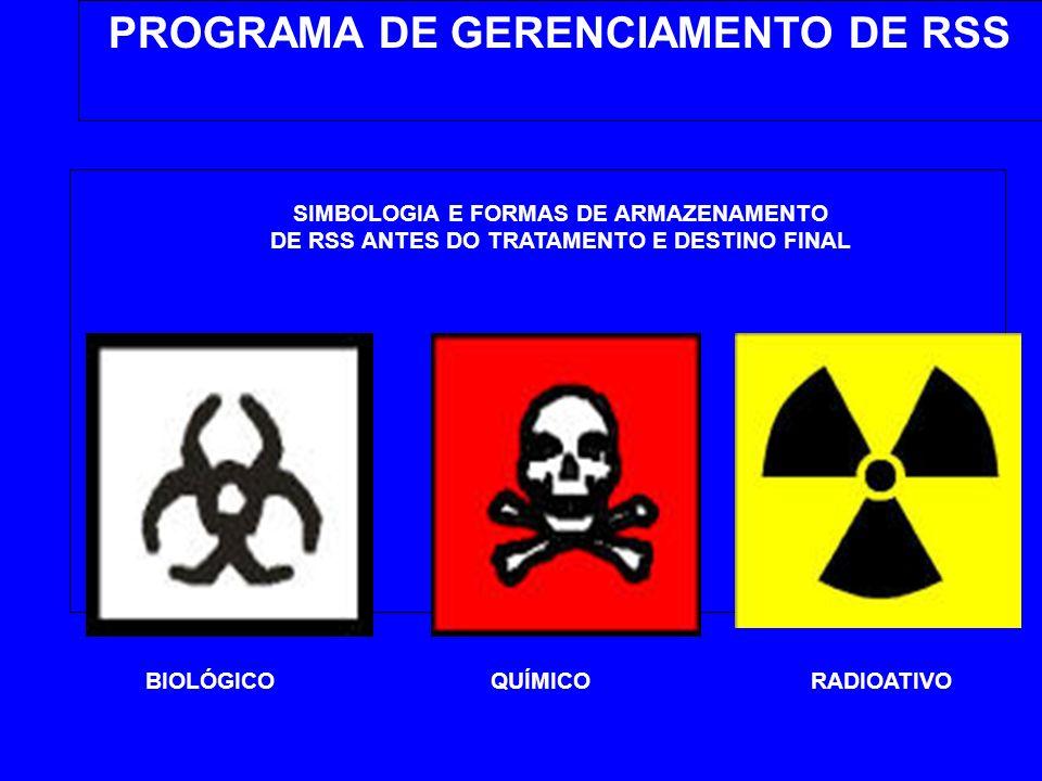 PROGRAMA DE GERENCIAMENTO DE RSS SIMBOLOGIA E FORMAS DE ARMAZENAMENTO DE RSS ANTES DO TRATAMENTO E DESTINO FINAL QUÍMICOBIOLÓGICORADIOATIVO