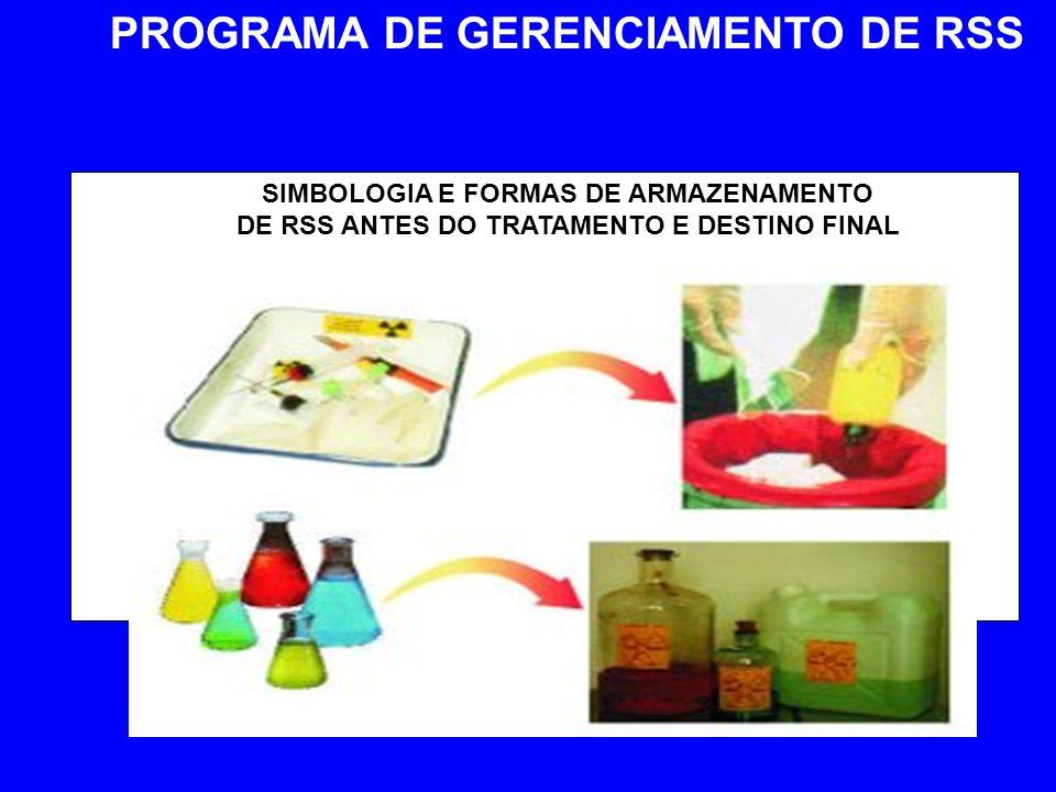 PROGRAMA DE GERENCIAMENTO DE RSS SIMBOLOGIA E FORMAS DE ARMAZENAMENTO DE RSS ANTES DO TRATAMENTO E DESTINO FINAL
