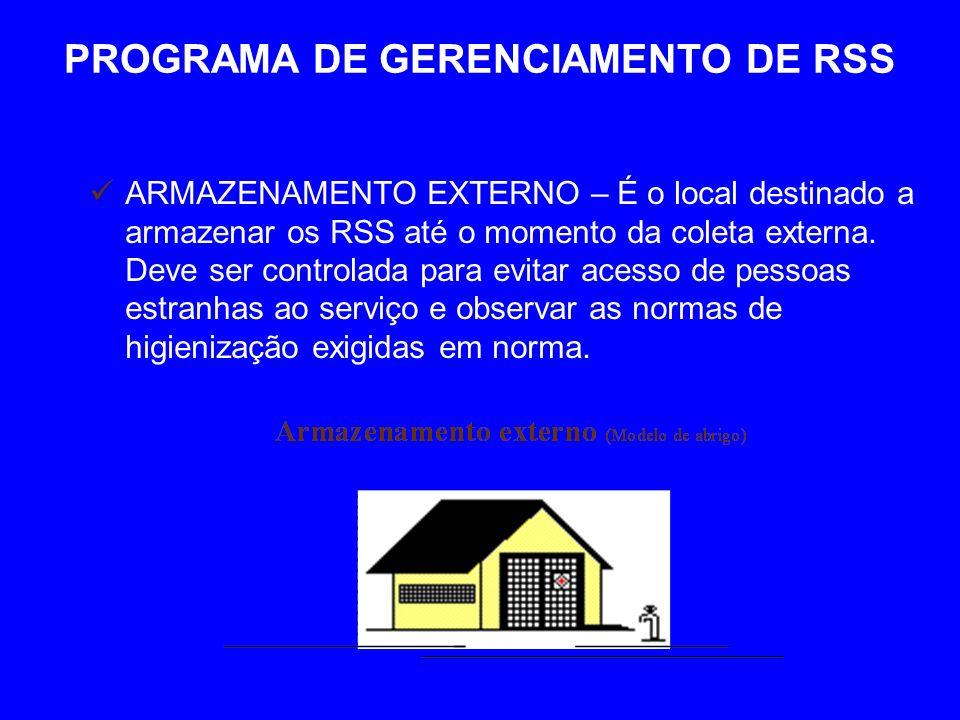 PROGRAMA DE GERENCIAMENTO DE RSS ARMAZENAMENTO EXTERNO – É o local destinado a armazenar os RSS até o momento da coleta externa.