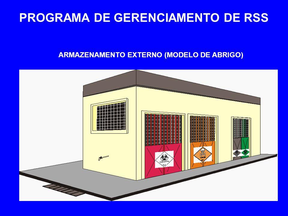 PROGRAMA DE GERENCIAMENTO DE RSS ARMAZENAMENTO EXTERNO (MODELO DE ABRIGO)