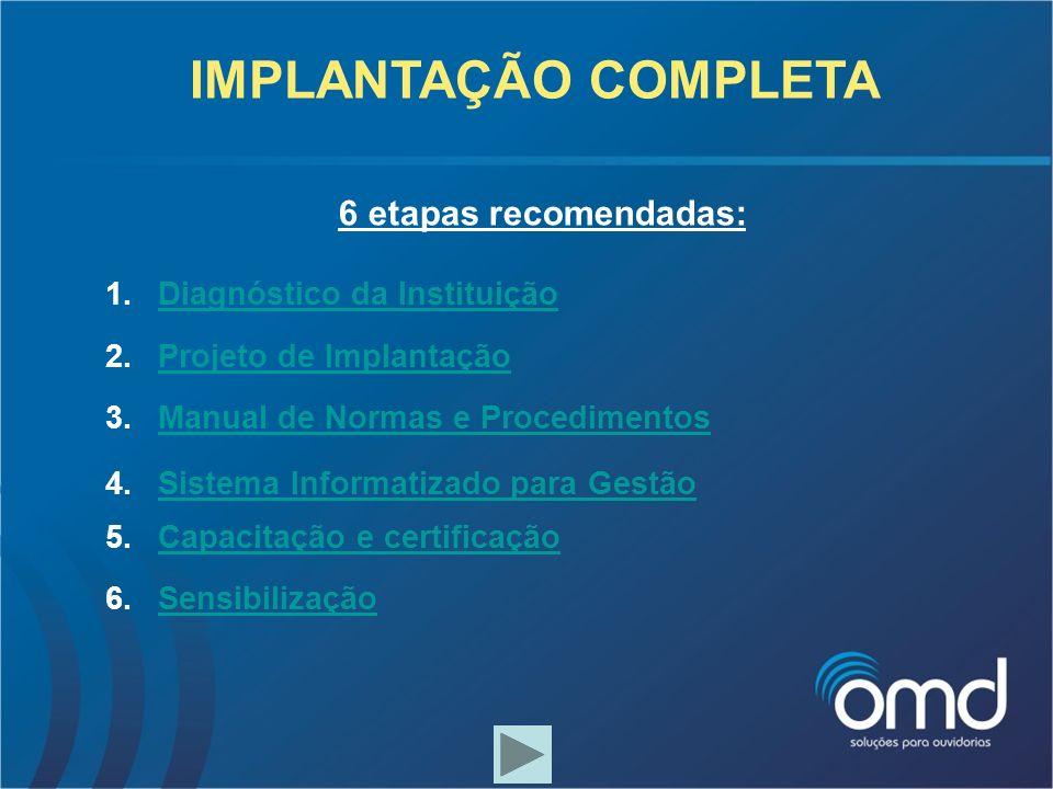 Diagnóstico da Instituição Reconhecimento dos processos, produtos e serviços oferecidos pela organização Levantamento dos serviços prestados pela Organização aos cidadãos.