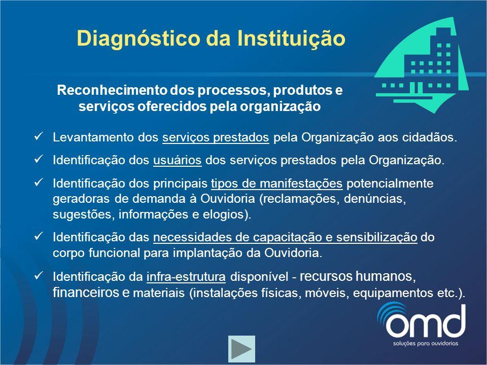 Projeto de Implantação Definição do modelo conceitual e indicação da infra- estrutura necessária para funcionamento Definição dos assuntos a serem tratados.