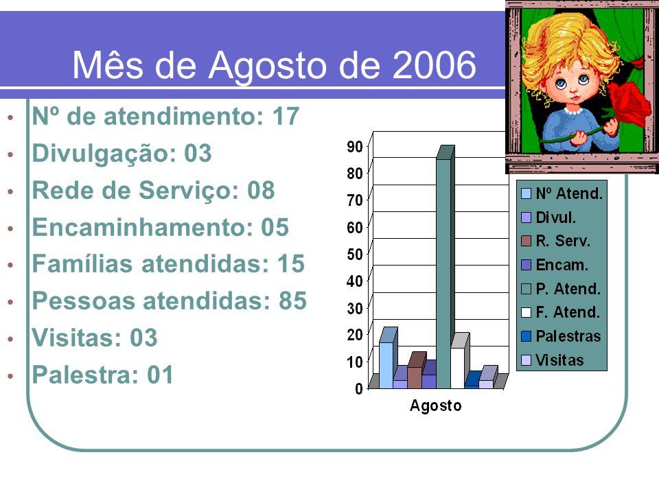 Mês de Agosto de 2006 Nº de atendimento: 17 Divulgação: 03 Rede de Serviço: 08 Encaminhamento: 05 Famílias atendidas: 15 Pessoas atendidas: 85 Visitas