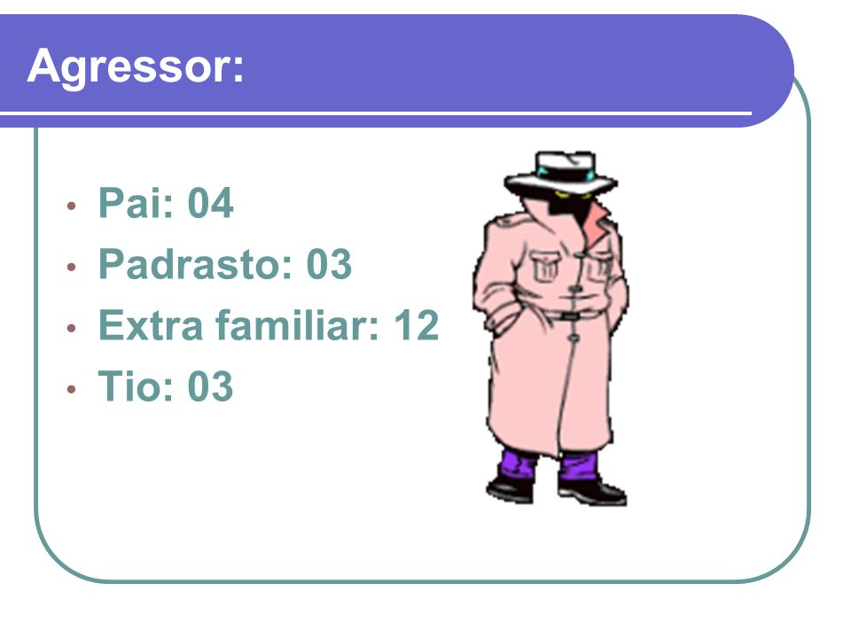 Agressor: Pai: 04 Padrasto: 03 Extra familiar: 12 Tio: 03