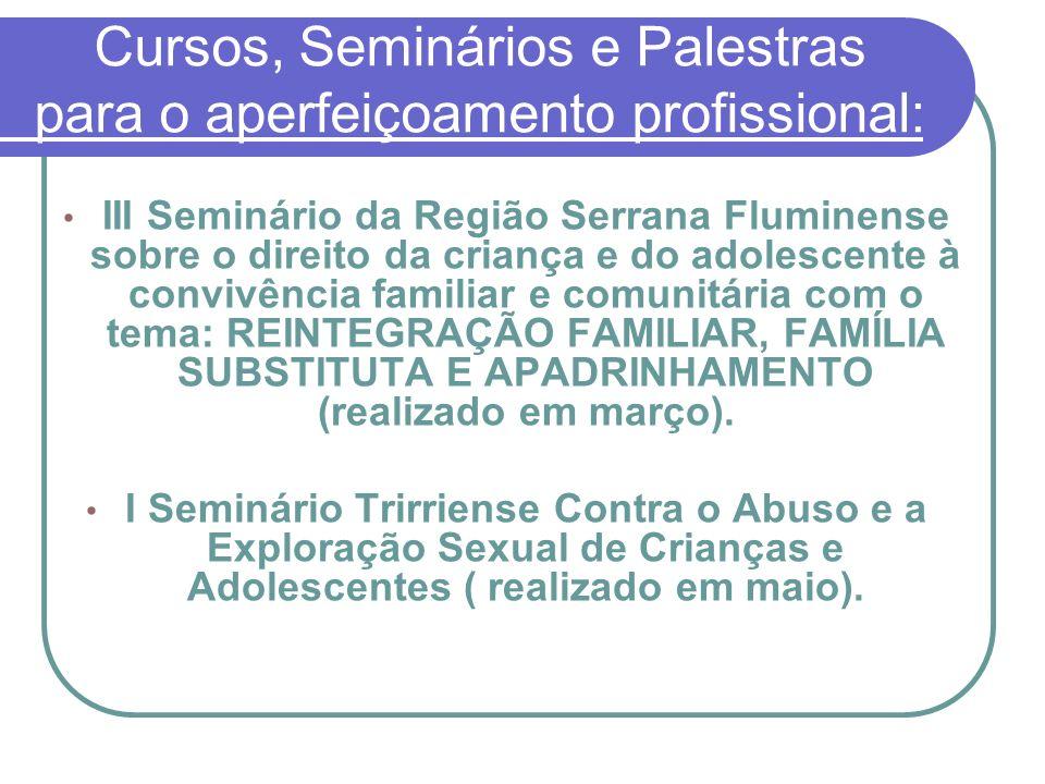 Cursos, Seminários e Palestras para o aperfeiçoamento profissional: III Seminário da Região Serrana Fluminense sobre o direito da criança e do adolesc