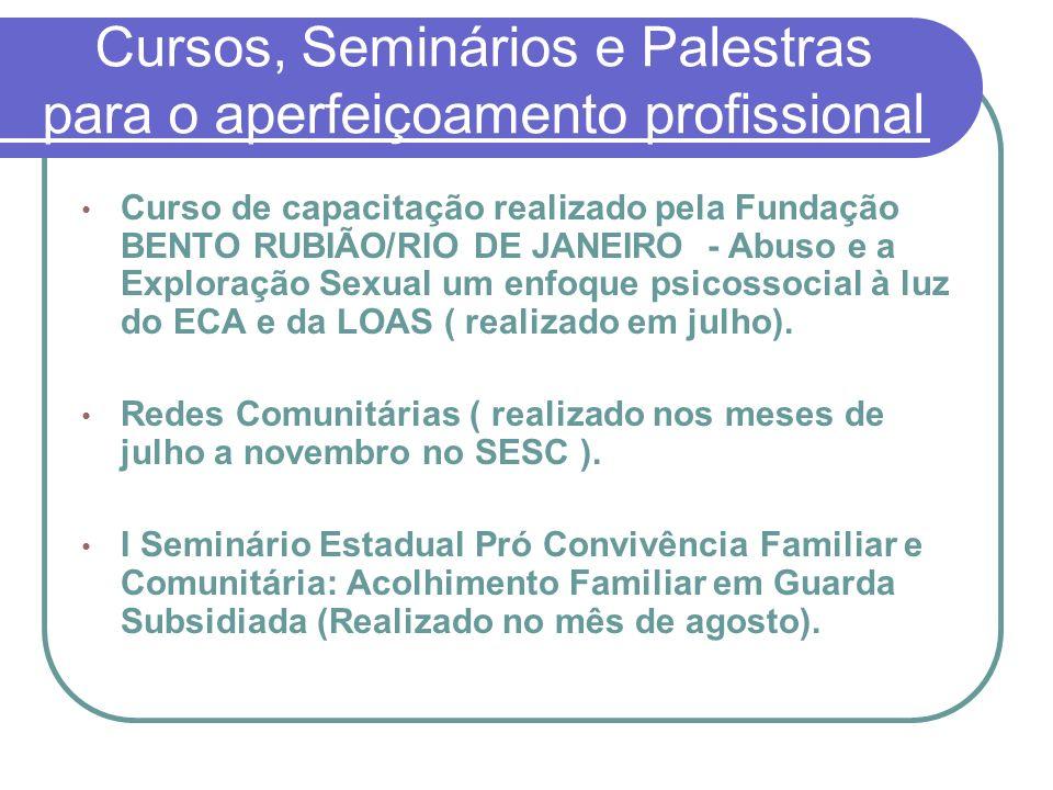 Cursos, Seminários e Palestras para o aperfeiçoamento profissional Curso de capacitação realizado pela Fundação BENTO RUBIÃO/RIO DE JANEIRO - Abuso e