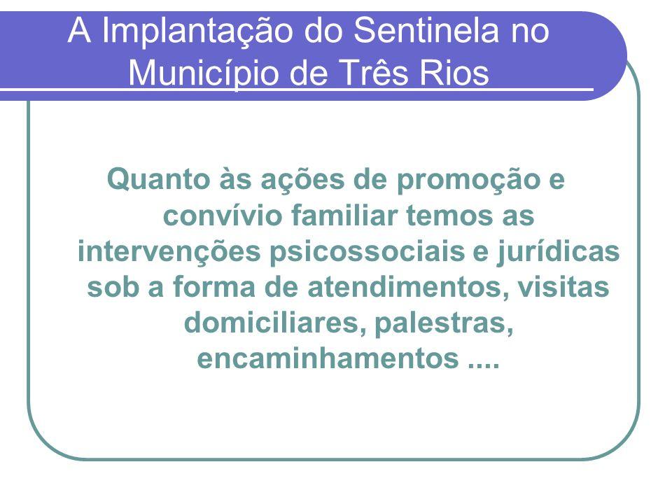 A Implantação do Sentinela no Município de Três Rios Quanto às ações de promoção e convívio familiar temos as intervenções psicossociais e jurídicas s