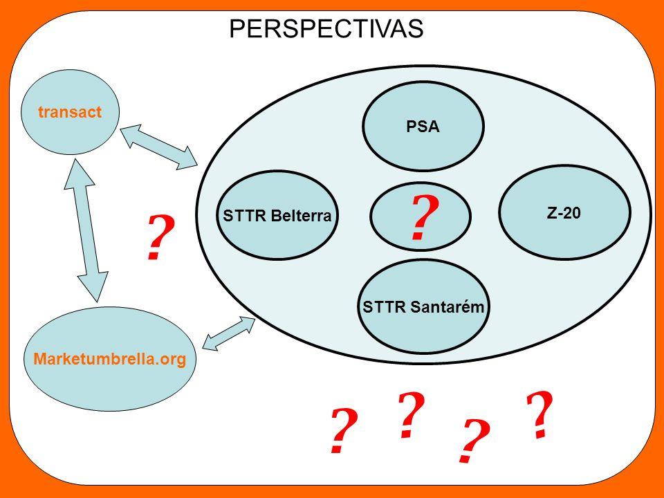 PERSPECTIVAS transact STTR Belterra PSA STTR Santarém Z-20 Marketumbrella.org ? ? ? ? ? ?