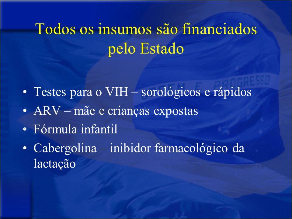 Todos os insumos são financiados pelo Estado Testes para o VIH – sorológicos e rápidos ARV – mãe e crianças expostas Fórmula infantil Cabergolina – inibidor farmacológico da lactação