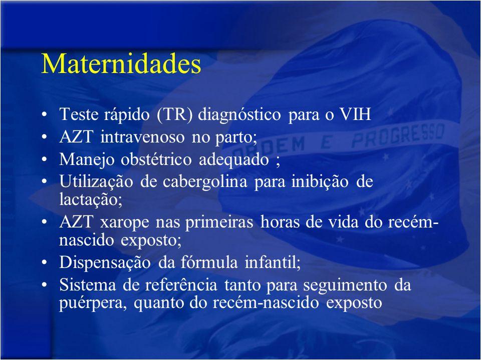Maternidades Teste rápido (TR) diagnóstico para o VIH AZT intravenoso no parto; Manejo obstétrico adequado ; Utilização de cabergolina para inibição de lactação; AZT xarope nas primeiras horas de vida do recém- nascido exposto; Dispensação da fórmula infantil; Sistema de referência tanto para seguimento da puérpera, quanto do recém-nascido exposto