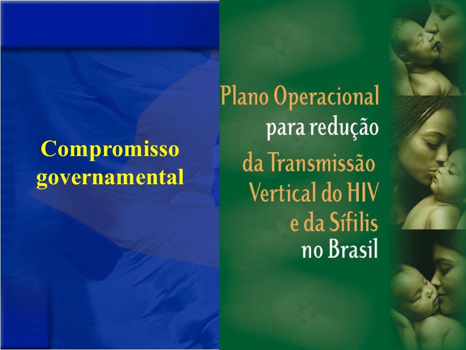 Compromisso governamental