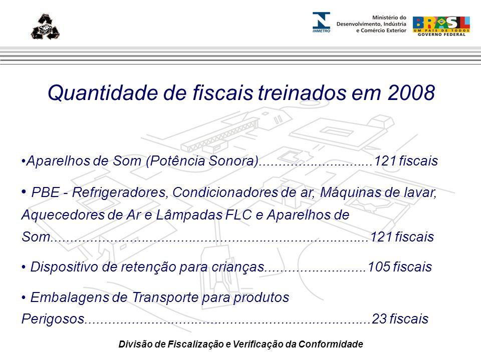 Marca do evento Quantidade de fiscais treinados em 2008 Aparelhos de Som (Potência Sonora).............................121 fiscais PBE - Refrigeradore
