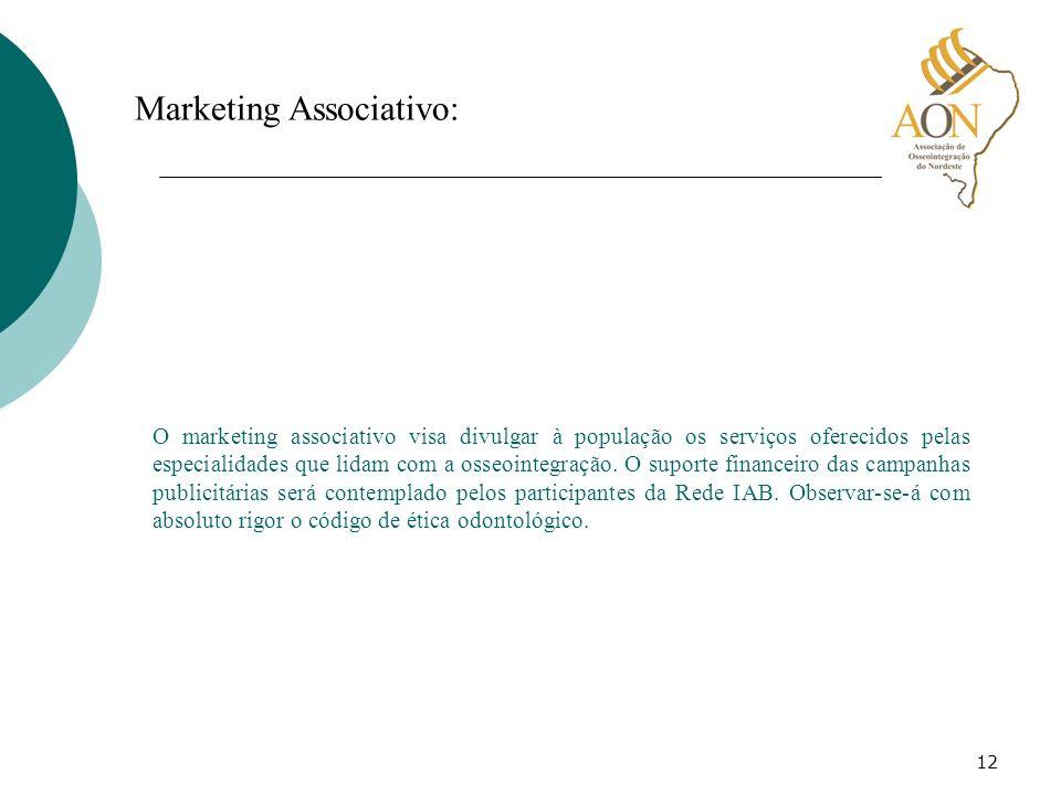 12 Marketing Associativo: O marketing associativo visa divulgar à população os serviços oferecidos pelas especialidades que lidam com a osseointegraçã