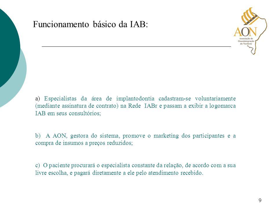 9 Funcionamento básico da IAB: a) Especialistas da área de implantodontia cadastram-se voluntariamente (mediante assinatura de contrato) na Rede IABr