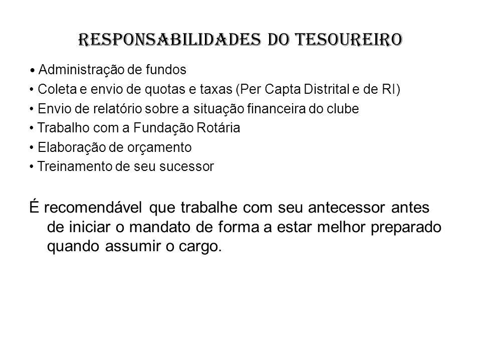 Responsabilidades do tesoureiro Administração de fundos Coleta e envio de quotas e taxas (Per Capta Distrital e de RI) Envio de relatório sobre a situ