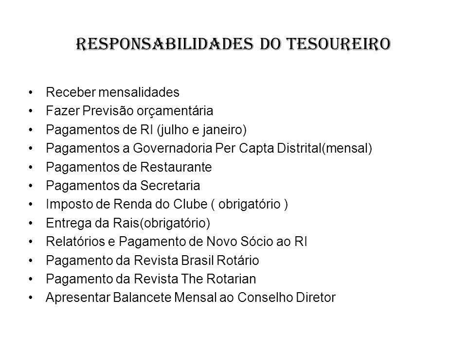 Responsabilidades do tesoureiro Receber mensalidades Fazer Previsão orçamentária Pagamentos de RI (julho e janeiro) Pagamentos a Governadoria Per Capt