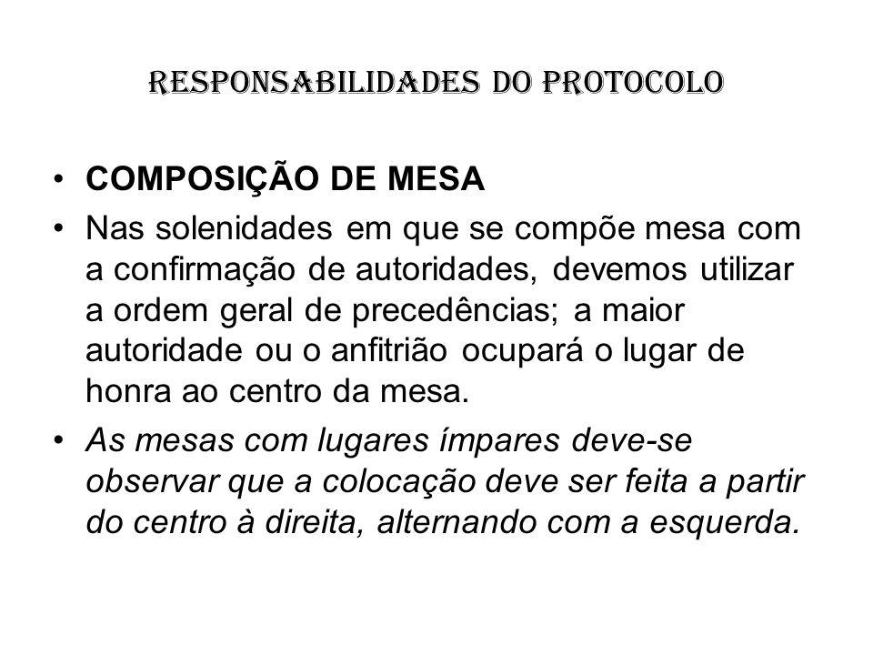 responsabilidades do protocolo COMPOSIÇÃO DE MESA Nas solenidades em que se compõe mesa com a confirmação de autoridades, devemos utilizar a ordem ger