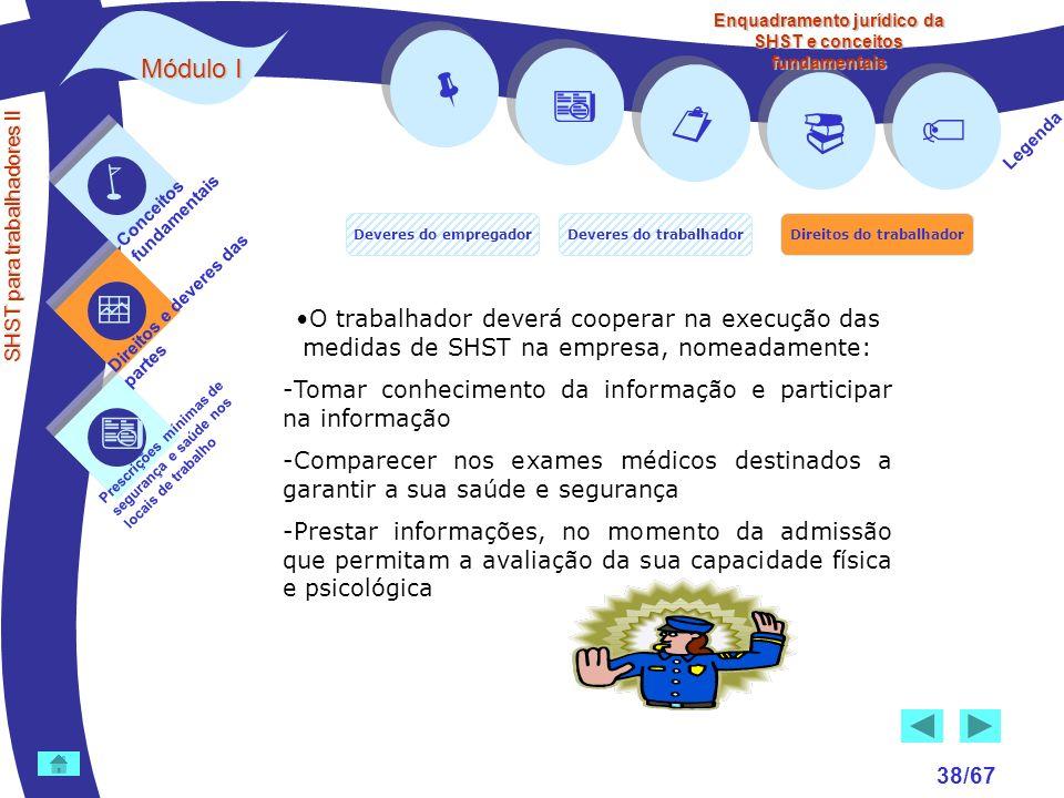 Módulo I SHST para trabalhadores II Conceitos fundamentais Direitos e deveres das partes Prescrições mínimas de segurança e saúde nos locais de trabal
