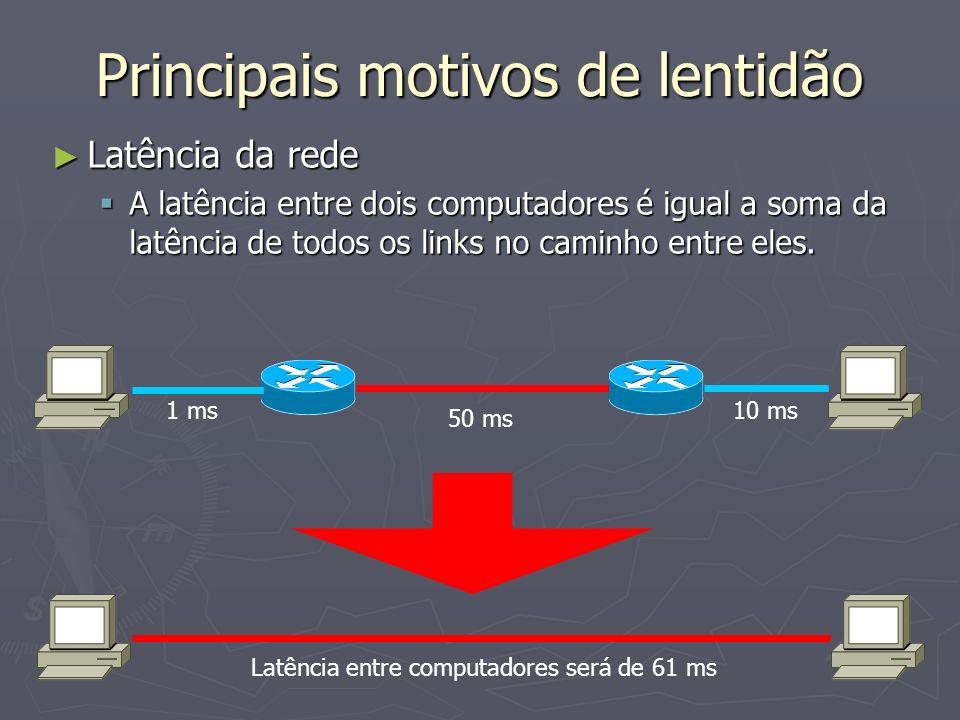 Principais motivos de lentidão Latência da rede Latência da rede A latência entre dois computadores é igual a soma da latência de todos os links no ca