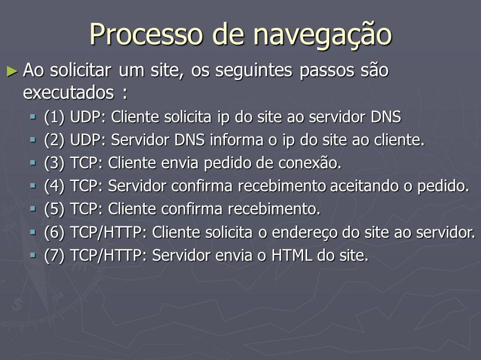 Processo de navegação Ao solicitar um site, os seguintes passos são executados : Ao solicitar um site, os seguintes passos são executados : (1) UDP: C