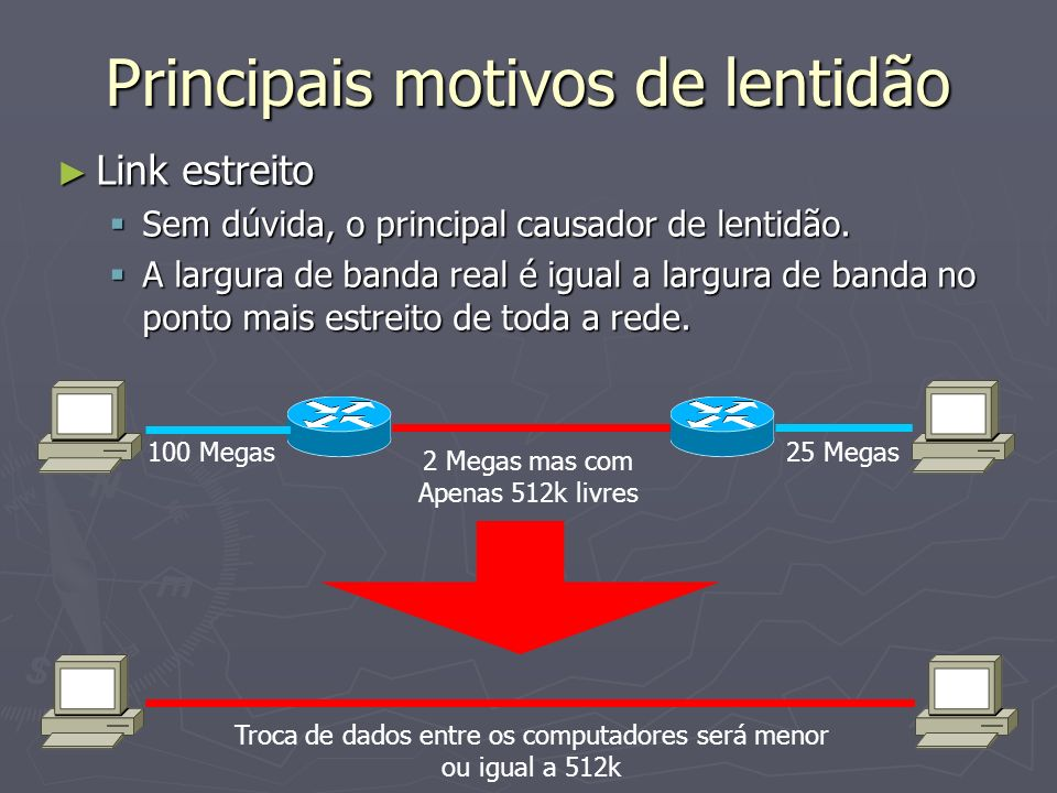 Principais motivos de lentidão Link estreito Link estreito Sem dúvida, o principal causador de lentidão. Sem dúvida, o principal causador de lentidão.