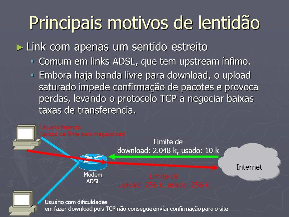 Principais motivos de lentidão Link com apenas um sentido estreito Link com apenas um sentido estreito Comum em links ADSL, que tem upstream ínfimo. C