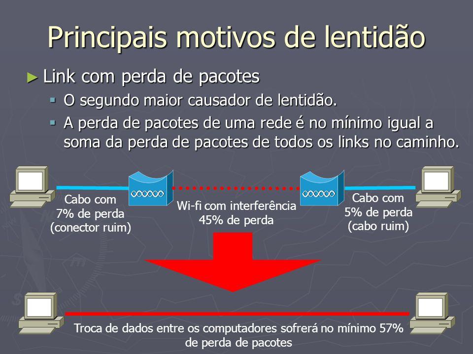 Principais motivos de lentidão Link com perda de pacotes Link com perda de pacotes O segundo maior causador de lentidão. O segundo maior causador de l