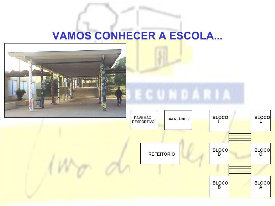 VAMOS CONHECER A ESCOLA... BLOCO F E D C B A PAVILHÃO DESPORTIVO REFEITÓRIO BALNEÁRIOS