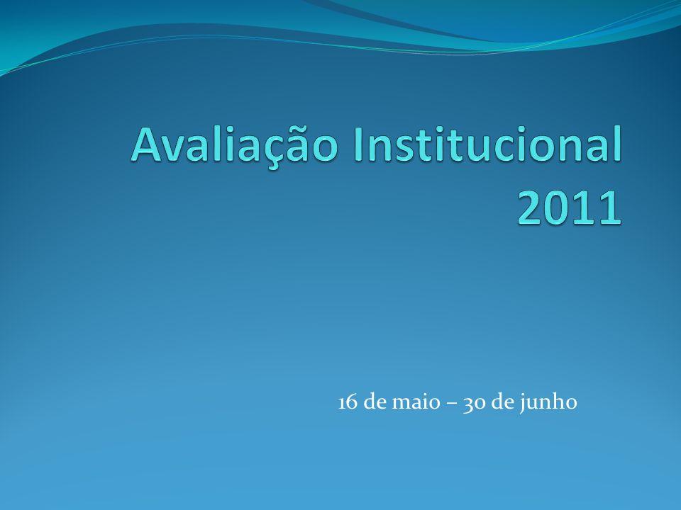 O que é Avaliação Institucional.