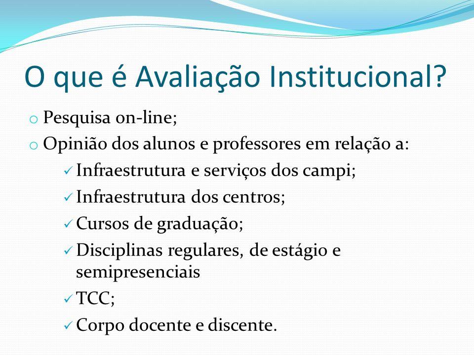 O que é Avaliação Institucional? o Pesquisa on-line; o Opinião dos alunos e professores em relação a: Infraestrutura e serviços dos campi; Infraestrut