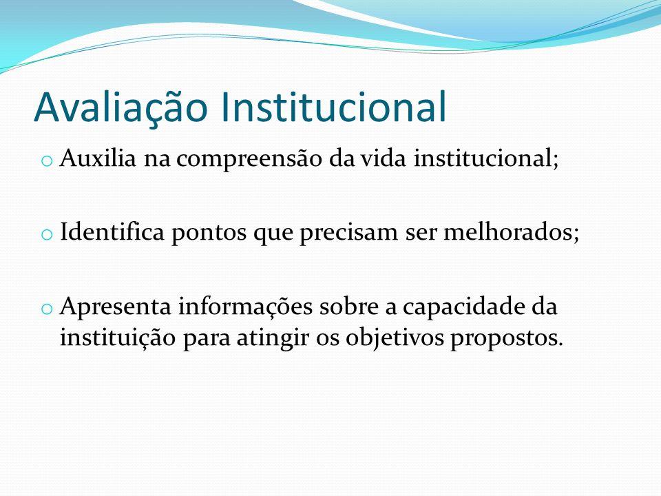 o Auxilia na compreensão da vida institucional; o Identifica pontos que precisam ser melhorados; o Apresenta informações sobre a capacidade da institu