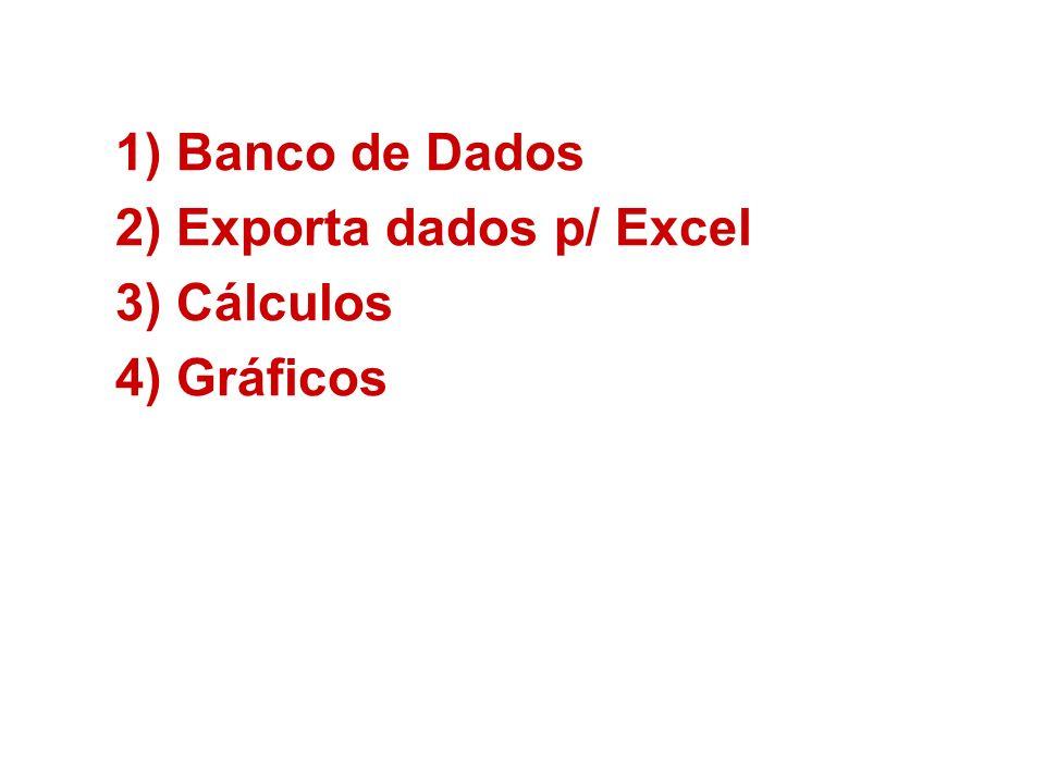 1)Banco de Dados 2)Exporta dados p/ Excel 3)Cálculos 4)Gráficos