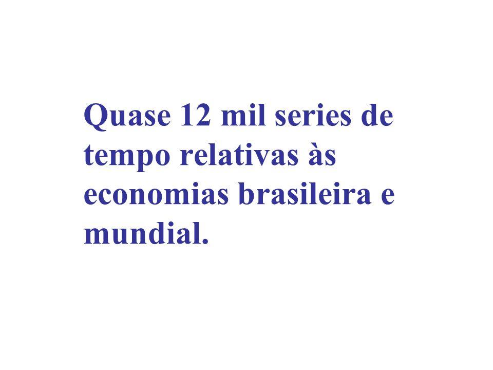 Quase 12 mil series de tempo relativas às economias brasileira e mundial.