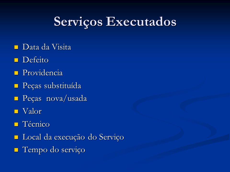Serviços Executados Data da Visita Data da Visita Defeito Defeito Providencia Providencia Peças substituída Peças substituída Peças nova/usada Peças n