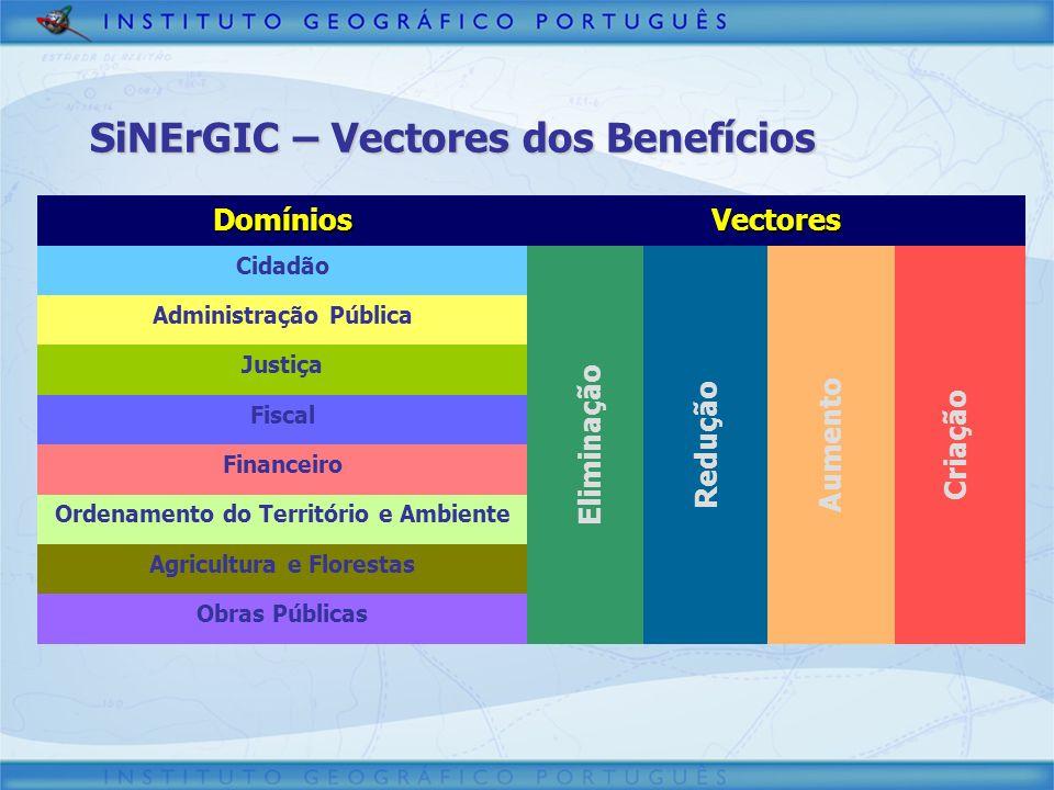 DomíniosVectores Cidadão Administração Pública Justiça Fiscal Financeiro Ordenamento do Território e Ambiente Agricultura e Florestas Obras Públicas E