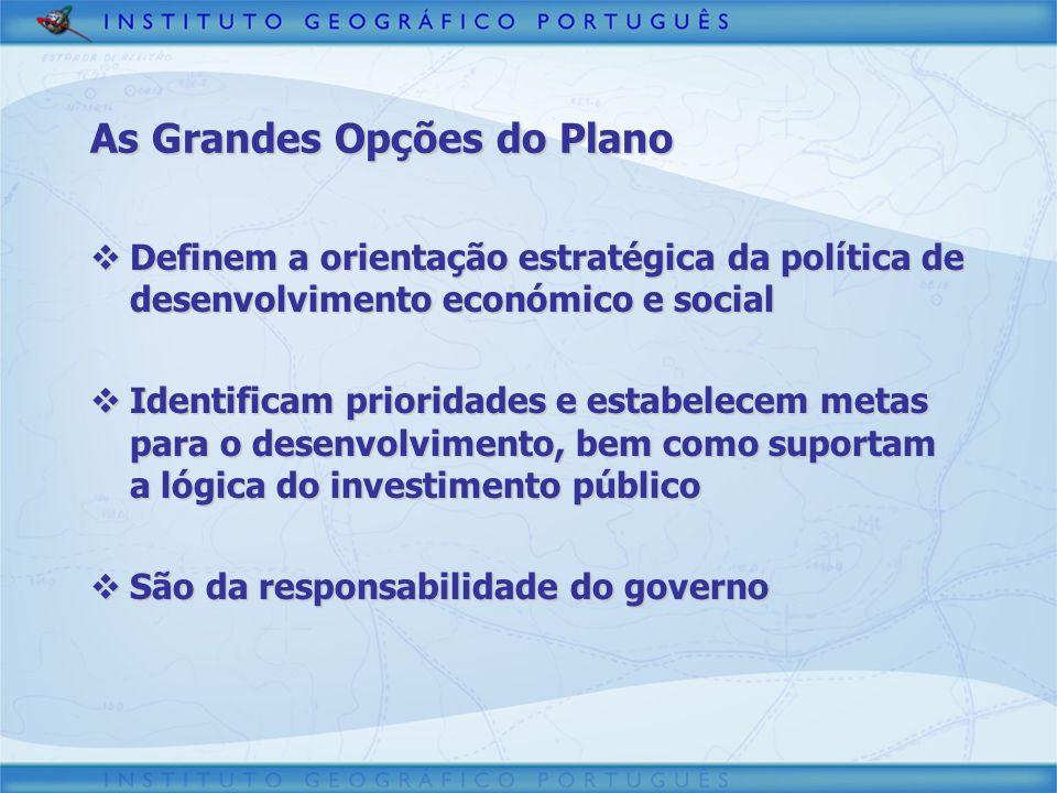 As Grandes Opções do Plano Definem a orientação estratégica da política de desenvolvimento económico e social Definem a orientação estratégica da polí