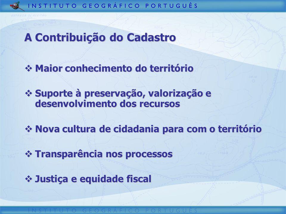 A Contribuição do Cadastro Maior conhecimento do território Maior conhecimento do território Suporte à preservação, valorização e desenvolvimento dos