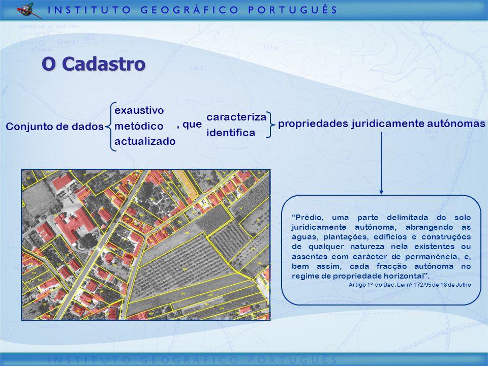 Conjunto de dados exaustivo metódico actualizado, que caracteriza identifica propriedades juridicamente autónomas Prédio, uma parte delimitada do solo