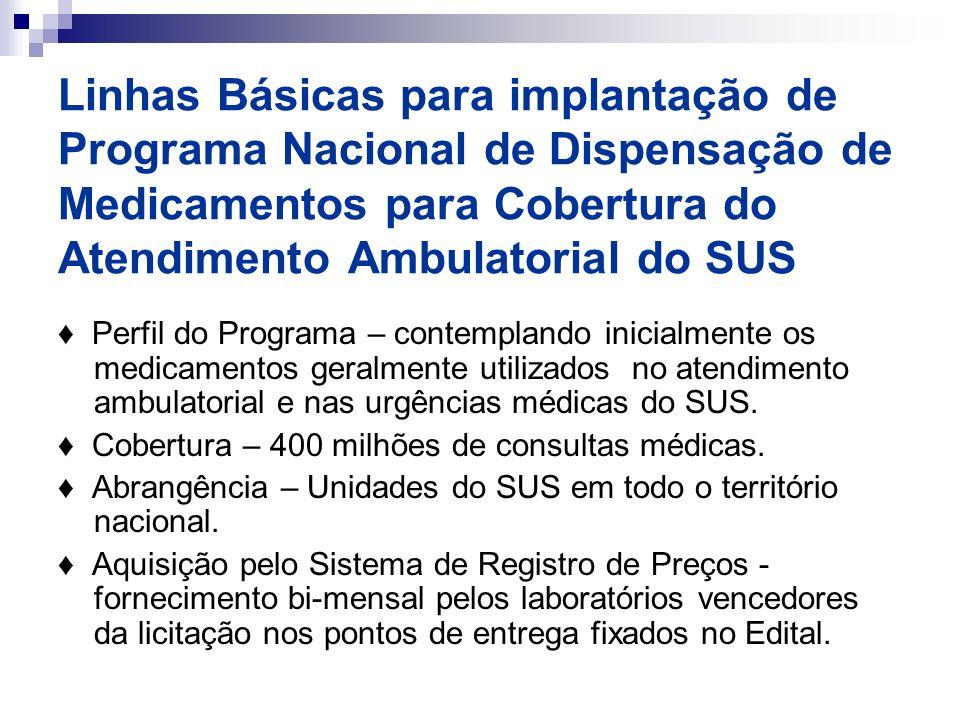 Linhas Básicas para implantação de Programa Nacional de Dispensação de Medicamentos para Cobertura do Atendimento Ambulatorial do SUS Perfil do Progra