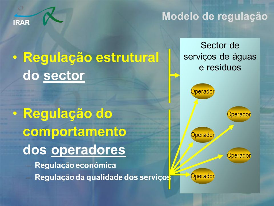 IRAR Modelo de regulação Regulação estrutural do sector Regulação do comportamento dos operadores –Regulação económica –Regulação da qualidade dos serviços Sector de serviços de águas e resíduos Operador