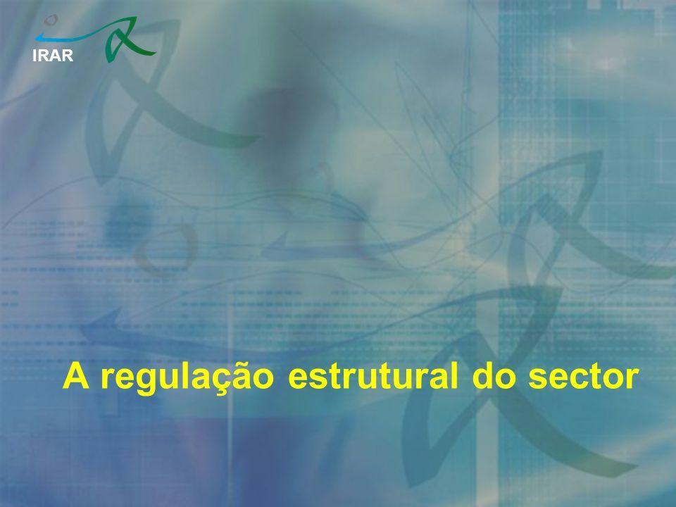 IRAR A regulação estrutural do sector