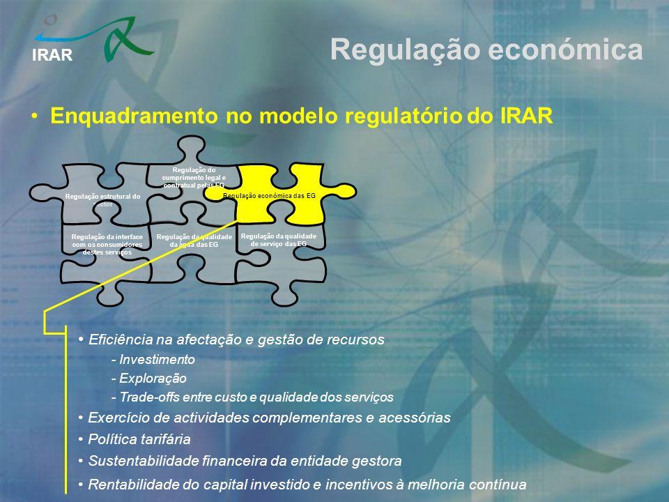 IRAR Regulação económica Enquadramento no modelo regulatório do IRAR Regulação estrutural do sector Regulação económica das EG Regulação da qualidade de serviço das EG Regulação da qualidade da água das EG Regulação da interface com os consumidores destes serviços Regulação do cumprimento legal e contratual pelas EG Eficiência na afectação e gestão de recursos - Investimento - Exploração - Trade-offs entre custo e qualidade dos serviços Exercício de actividades complementares e acessórias Política tarifária Sustentabilidade financeira da entidade gestora Rentabilidade do capital investido e incentivos à melhoria contínua