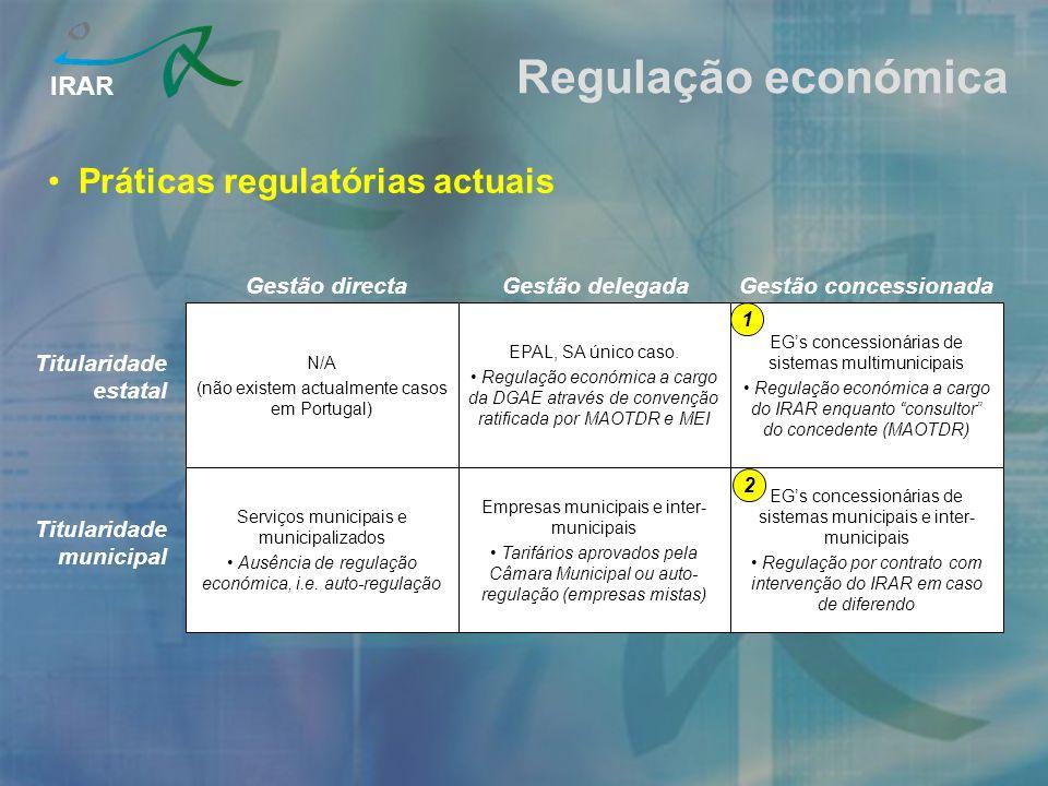 IRAR Regulação económica Práticas regulatórias actuais N/A (não existem actualmente casos em Portugal) Gestão directaGestão delegada EPAL, SA único caso.