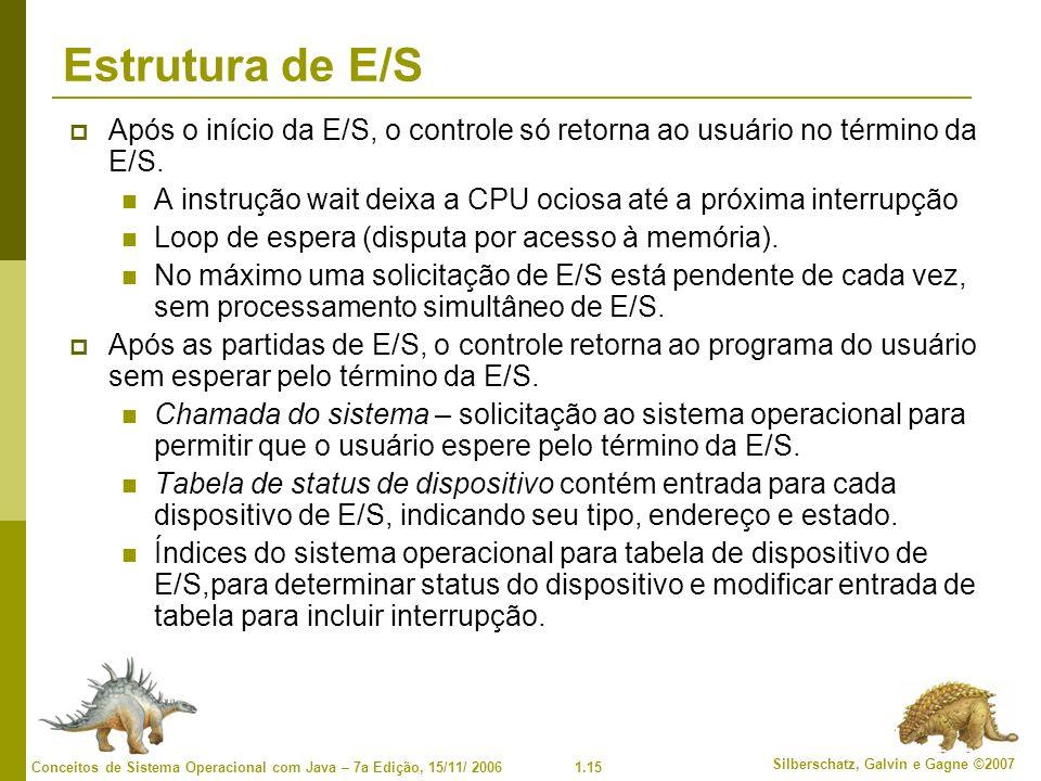 1.15 Silberschatz, Galvin e Gagne ©2007 Conceitos de Sistema Operacional com Java – 7a Edição, 15/11/ 2006 Estrutura de E/S Após o início da E/S, o controle só retorna ao usuário no término da E/S.