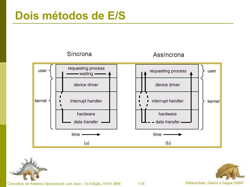 1.16 Silberschatz, Galvin e Gagne ©2007 Conceitos de Sistema Operacional com Java – 7a Edição, 15/11/ 2006 Dois métodos de E/S Síncrona Assíncrona