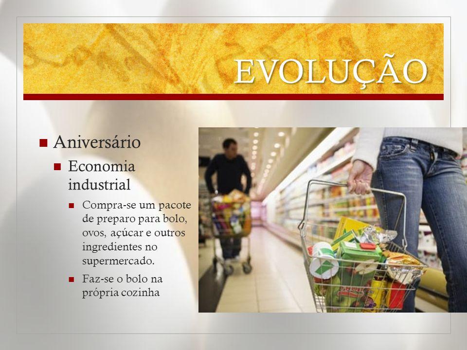 EVOLUÇÃO Aniversário Economia industrial Compra-se um pacote de preparo para bolo, ovos, açúcar e outros ingredientes no supermercado.