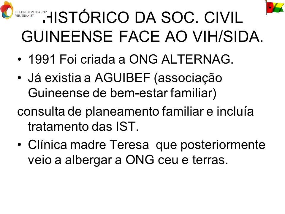 HISTÓRICO DA SOC. CIVIL GUINEENSE FACE AO VIH/SIDA.