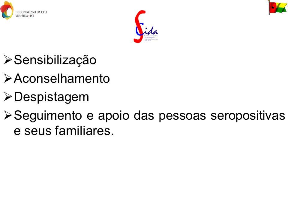 Sensibilização Aconselhamento Despistagem Seguimento e apoio das pessoas seropositivas e seus familiares.