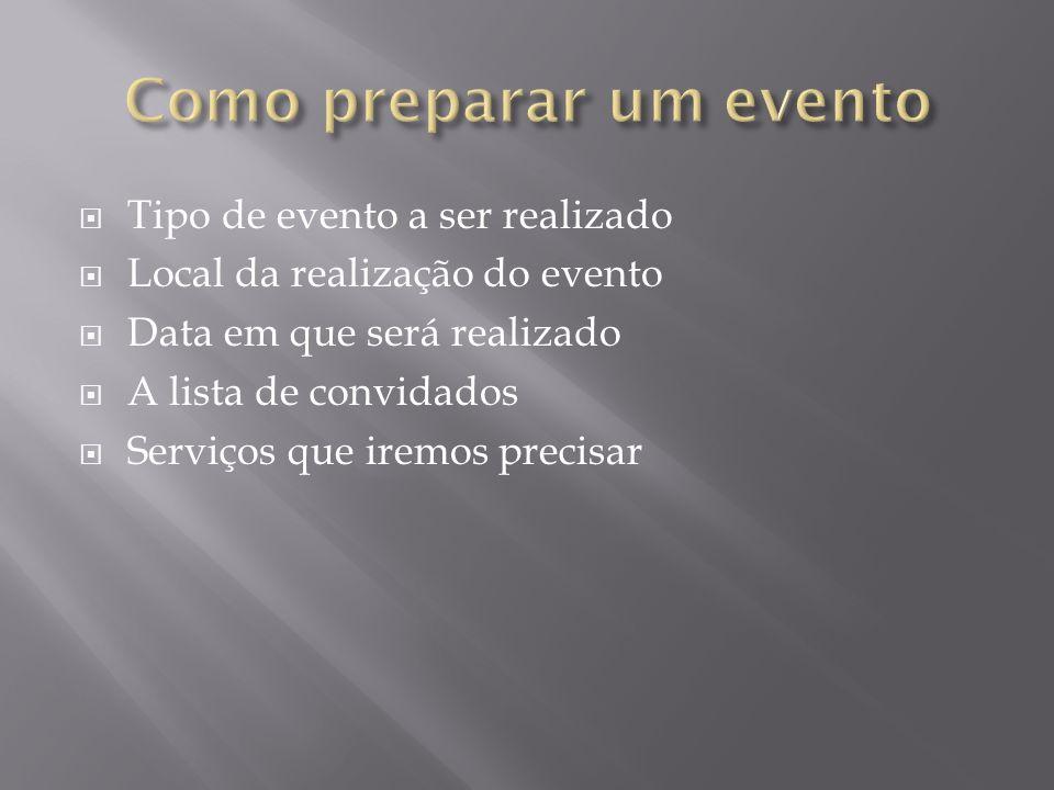 Tipo de evento a ser realizado Local da realização do evento Data em que será realizado A lista de convidados Serviços que iremos precisar